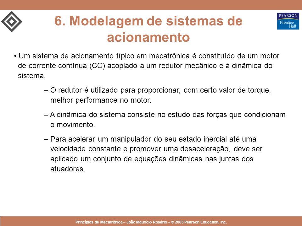 © 2005 by Pearson Education Princípios de Mecatrônica – João Maurício Rosário – © 2005 Pearson Education, Inc. Um sistema de acionamento típico em mec