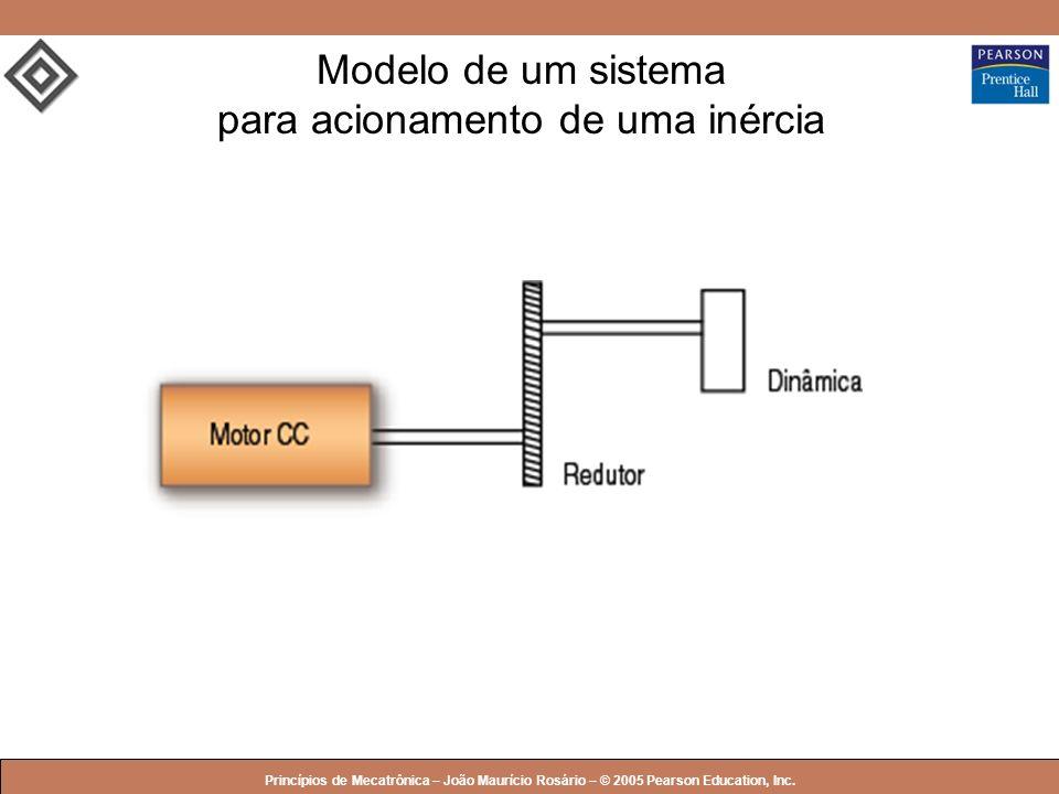 © 2005 by Pearson Education Princípios de Mecatrônica – João Maurício Rosário – © 2005 Pearson Education, Inc. Modelo de um sistema para acionamento d