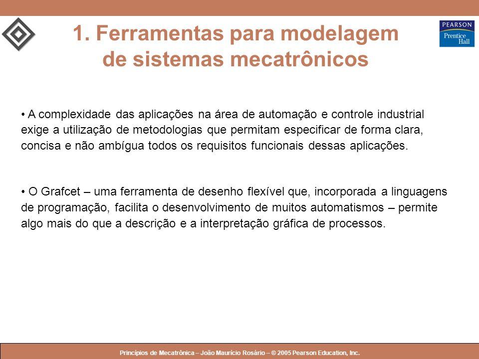© 2005 by Pearson Education Princípios de Mecatrônica – João Maurício Rosário – © 2005 Pearson Education, Inc. A complexidade das aplicações na área d