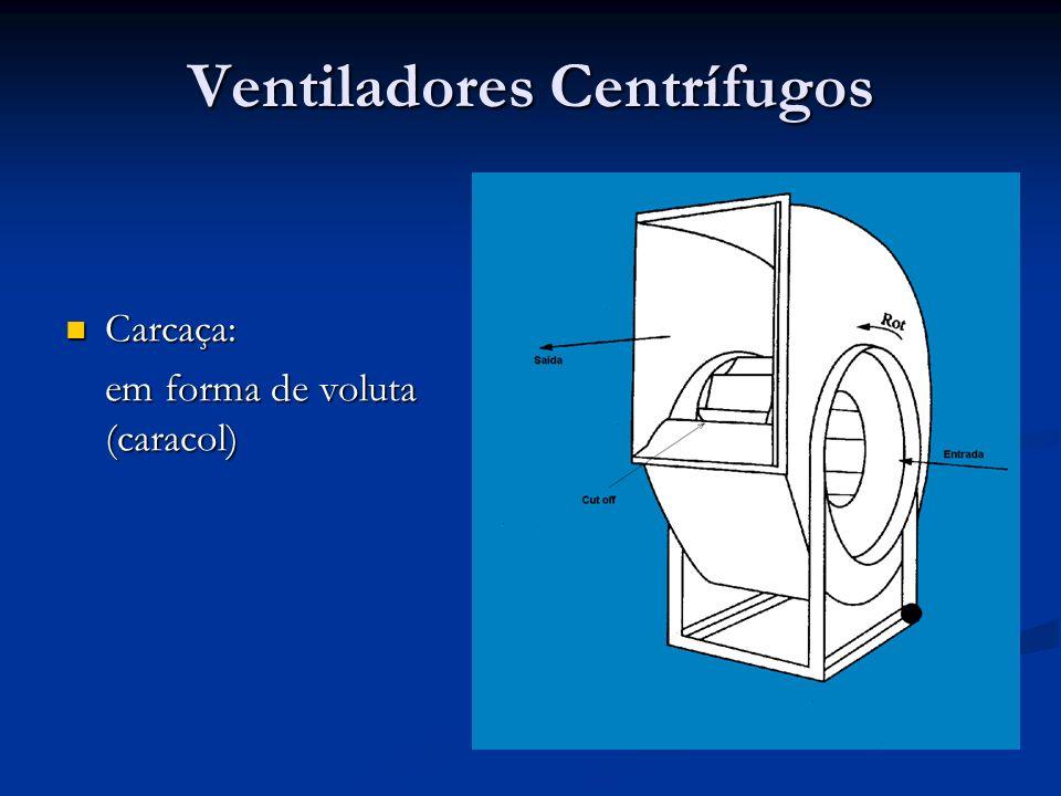 Ventiladores Centrífugos Carcaça: Carcaça: em forma de voluta (caracol)