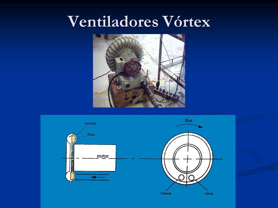 Ventiladores Vórtex