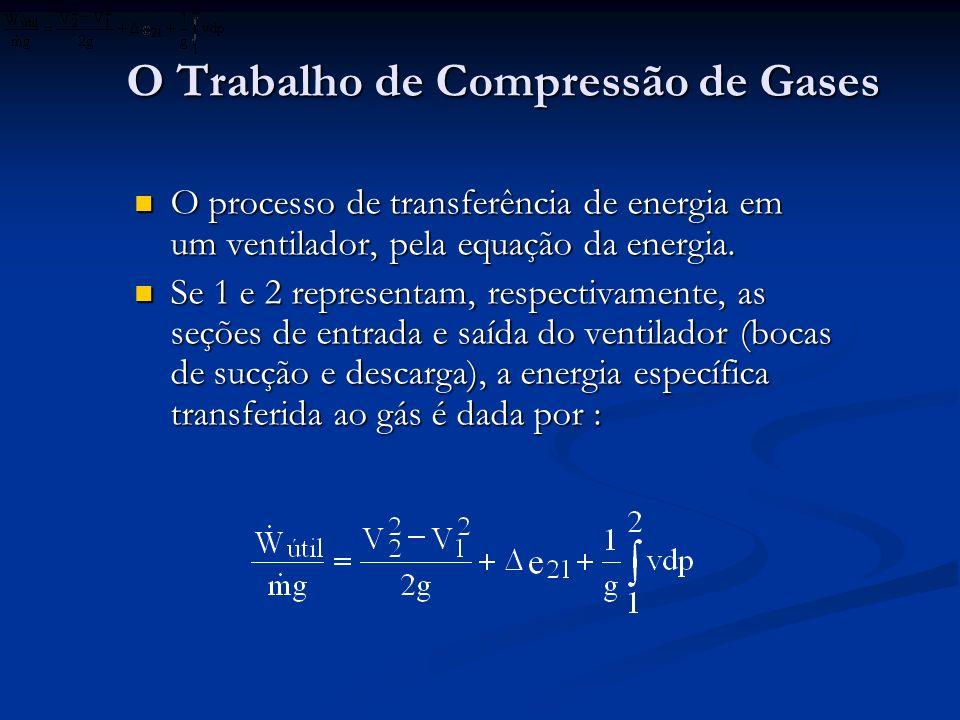O Trabalho de Compressão de Gases O processo de transferência de energia em um ventilador, pela equação da energia. O processo de transferência de ene