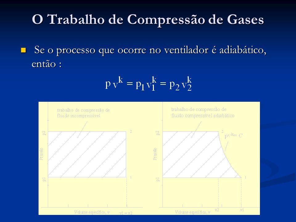 O Trabalho de Compressão de Gases Se o processo que ocorre no ventilador é adiabático, então : Se o processo que ocorre no ventilador é adiabático, en