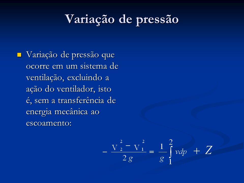 Variação de pressão Variação de pressão que ocorre em um sistema de ventilação, excluindo a ação do ventilador, isto é, sem a transferência de energia