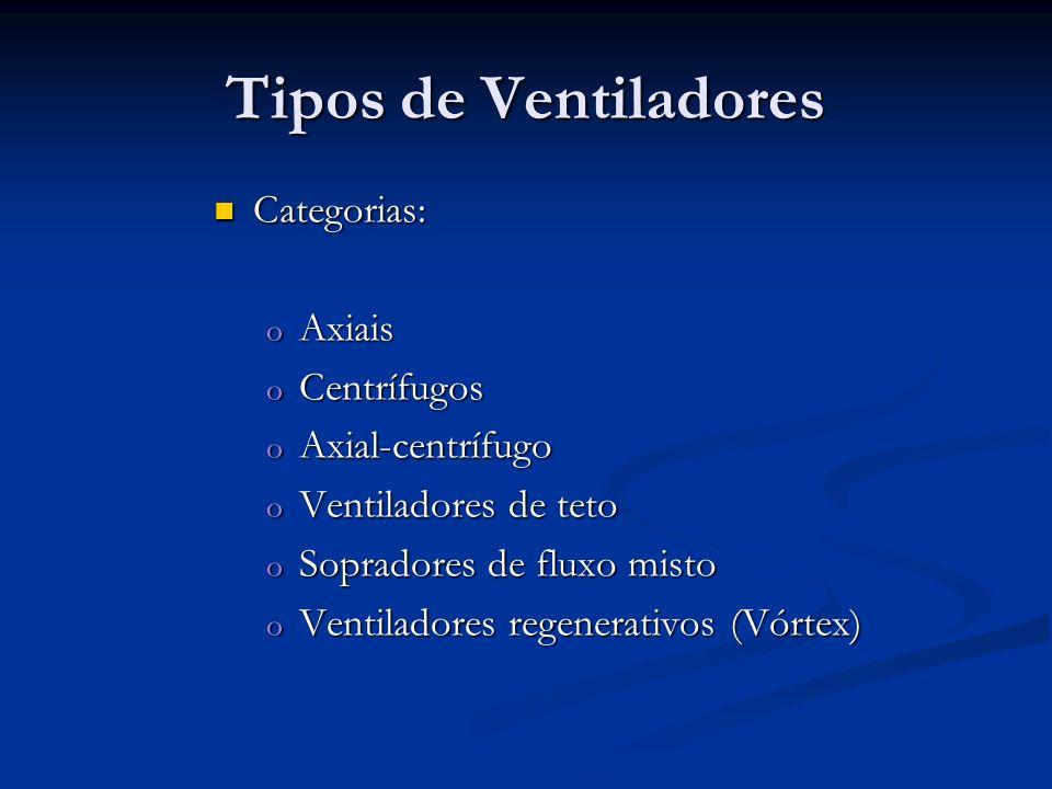 Tipos de Ventiladores Categorias: Categorias: o Axiais o Centrífugos o Axial-centrífugo o Ventiladores de teto o Sopradores de fluxo misto o Ventilado