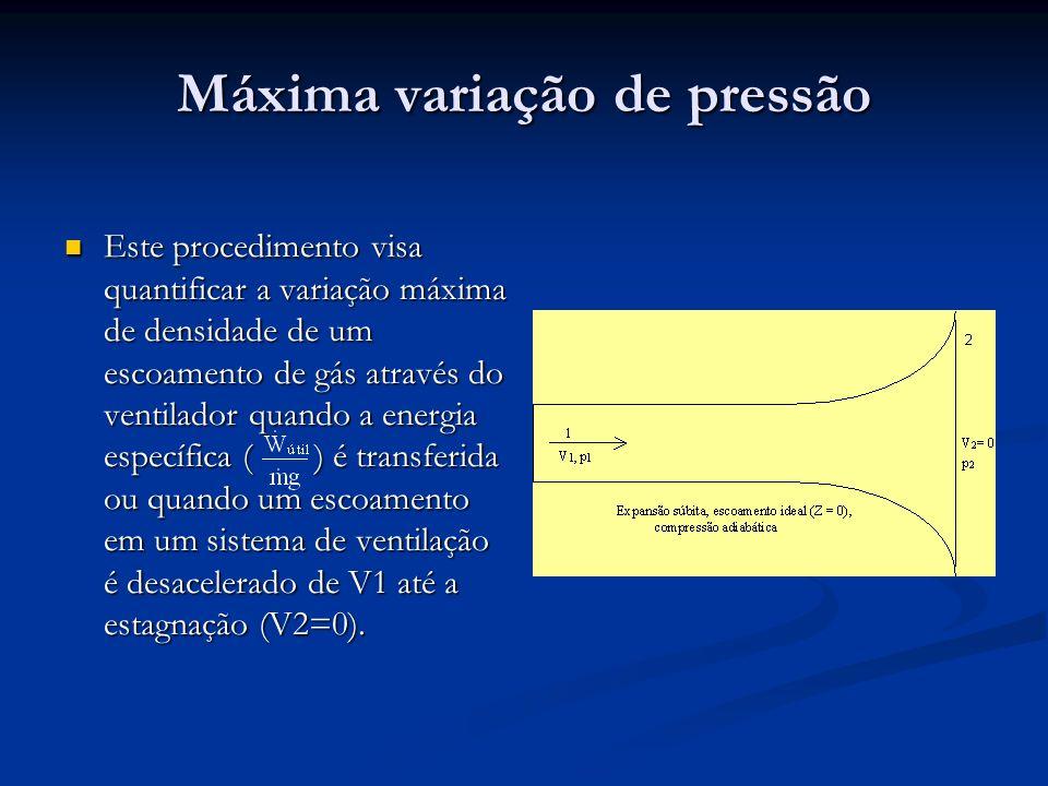 Máxima variação de pressão Este procedimento visa quantificar a variação máxima de densidade de um escoamento de gás através do ventilador quando a en