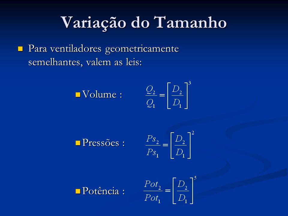 Variação do Tamanho Para ventiladores geometricamente semelhantes, valem as leis: Para ventiladores geometricamente semelhantes, valem as leis: Volume