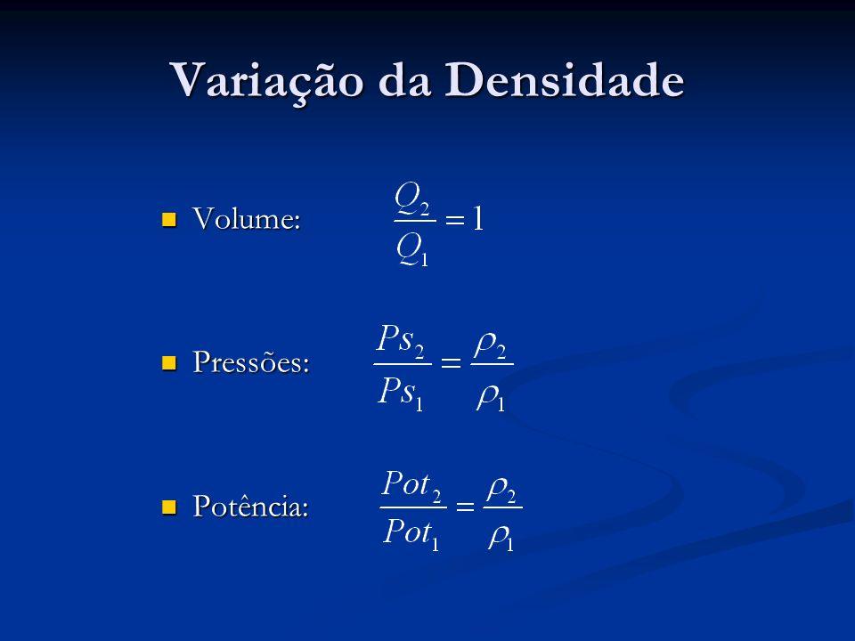 Variação da Densidade Volume: Volume: Pressões: Pressões: Potência: Potência:
