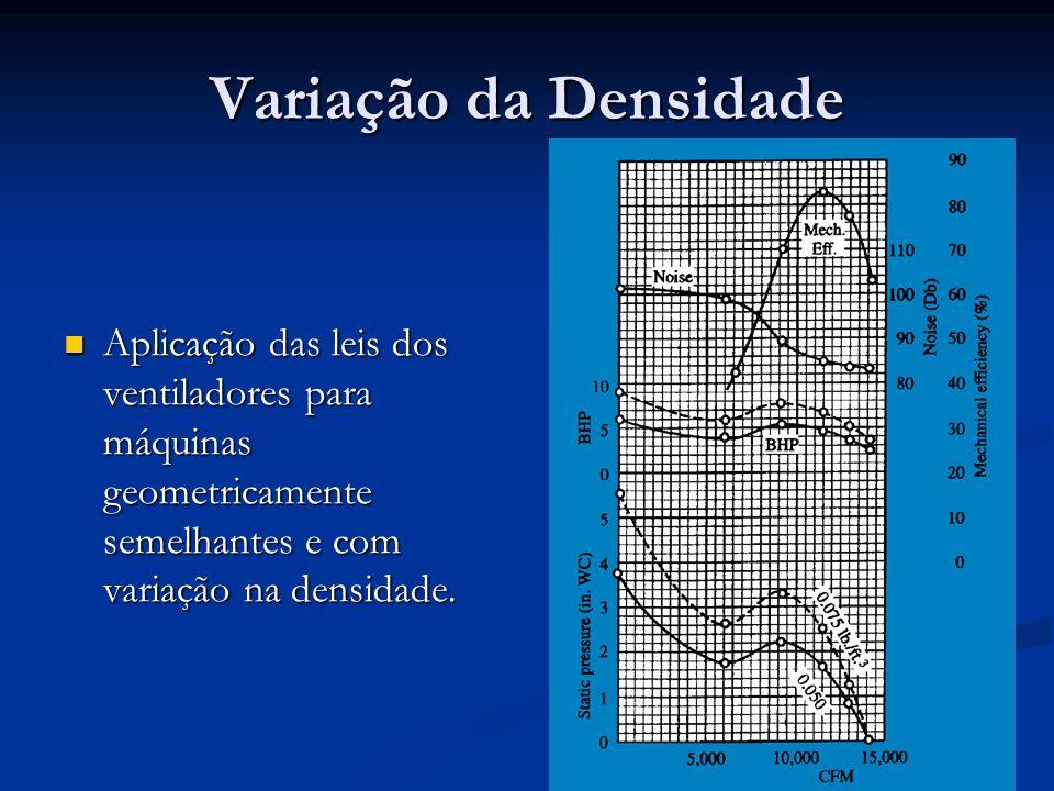 Variação da Densidade Aplicação das leis dos ventiladores para máquinas geometricamente semelhantes e com variação na densidade. Aplicação das leis do