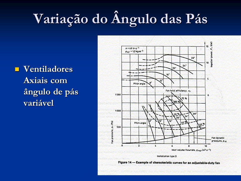 Variação do Ângulo das Pás Ventiladores Axiais com ângulo de pás variável Ventiladores Axiais com ângulo de pás variável