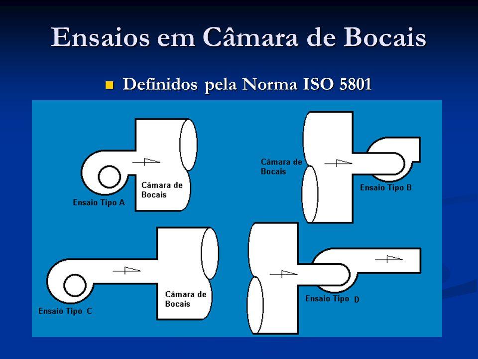 Ensaios em Câmara de Bocais Definidos pela Norma ISO 5801 Definidos pela Norma ISO 5801