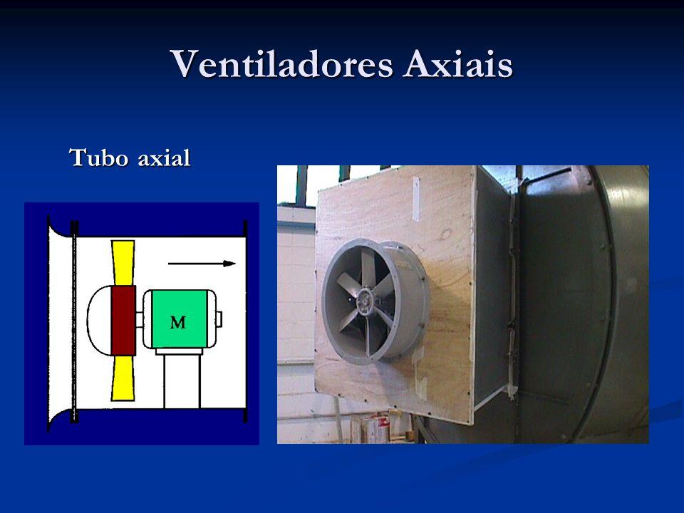 Variação do Tamanho Para ventiladores geometricamente semelhantes, valem as leis: Para ventiladores geometricamente semelhantes, valem as leis: Volume : Volume : Pressões : Pressões : Potência : Potência :