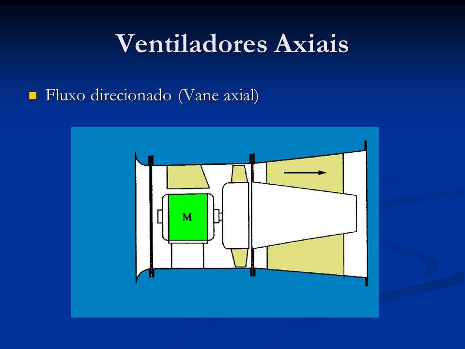 Ventiladores Axiais Fluxo direcionado (Vane axial) Fluxo direcionado (Vane axial)