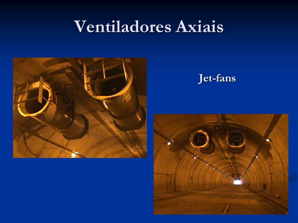 Variação de pressão Variação de pressão que ocorre em um sistema de ventilação, excluindo a ação do ventilador, isto é, sem a transferência de energia mecânica ao escoamento: Variação de pressão que ocorre em um sistema de ventilação, excluindo a ação do ventilador, isto é, sem a transferência de energia mecânica ao escoamento:
