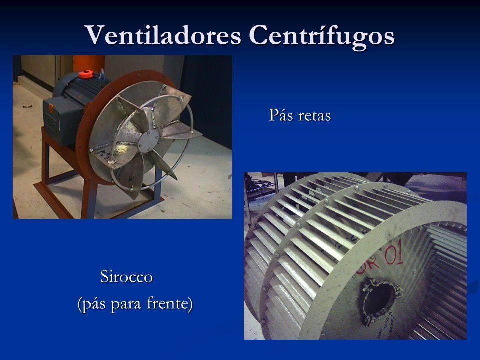 Ventiladores Centrífugos Pás retas Pás retas Sirocco Sirocco (pás para frente)