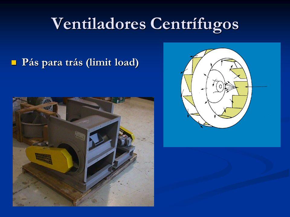 Ventiladores Centrífugos Pás para trás (limit load) Pás para trás (limit load)