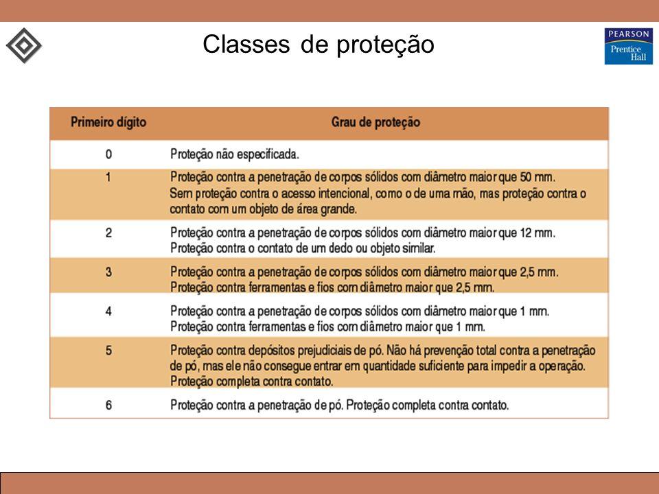 Classes de proteção