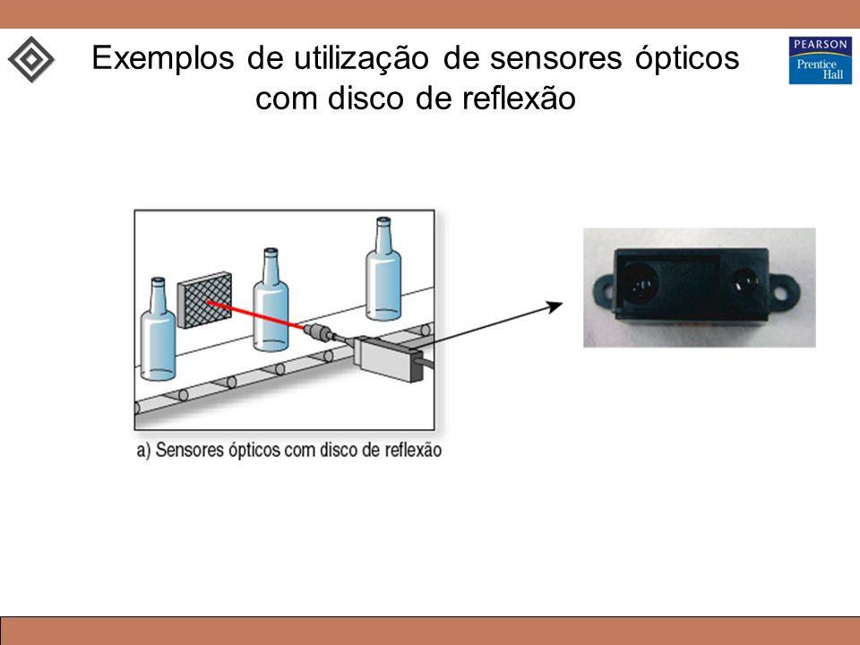 Exemplos de utilização de sensores ópticos com disco de reflexão