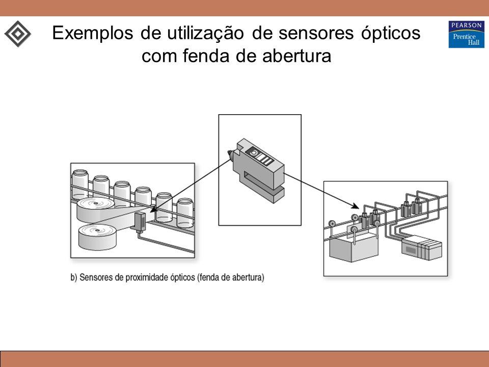 Exemplos de utilização de sensores ópticos com fenda de abertura