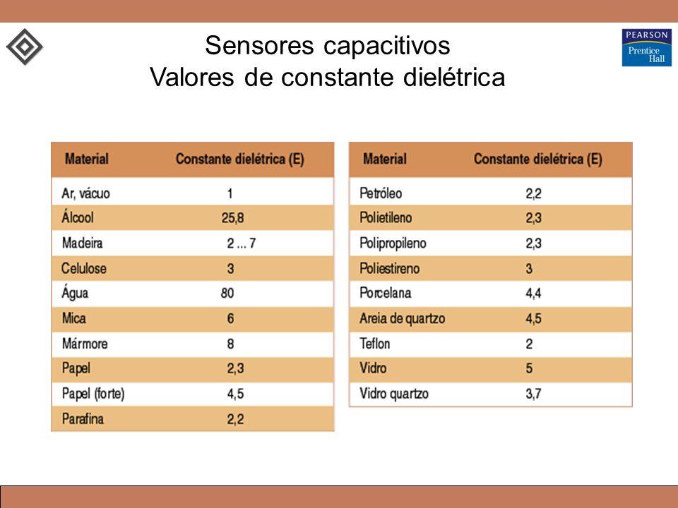 Sensores capacitivos Valores de constante dielétrica