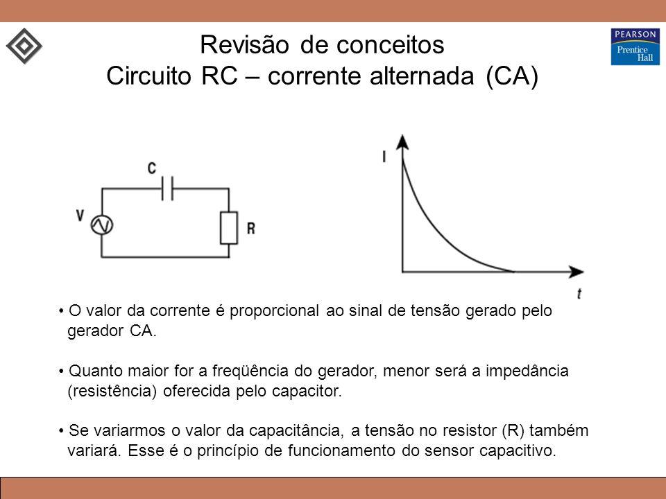 O valor da corrente é proporcional ao sinal de tensão gerado pelo gerador CA.