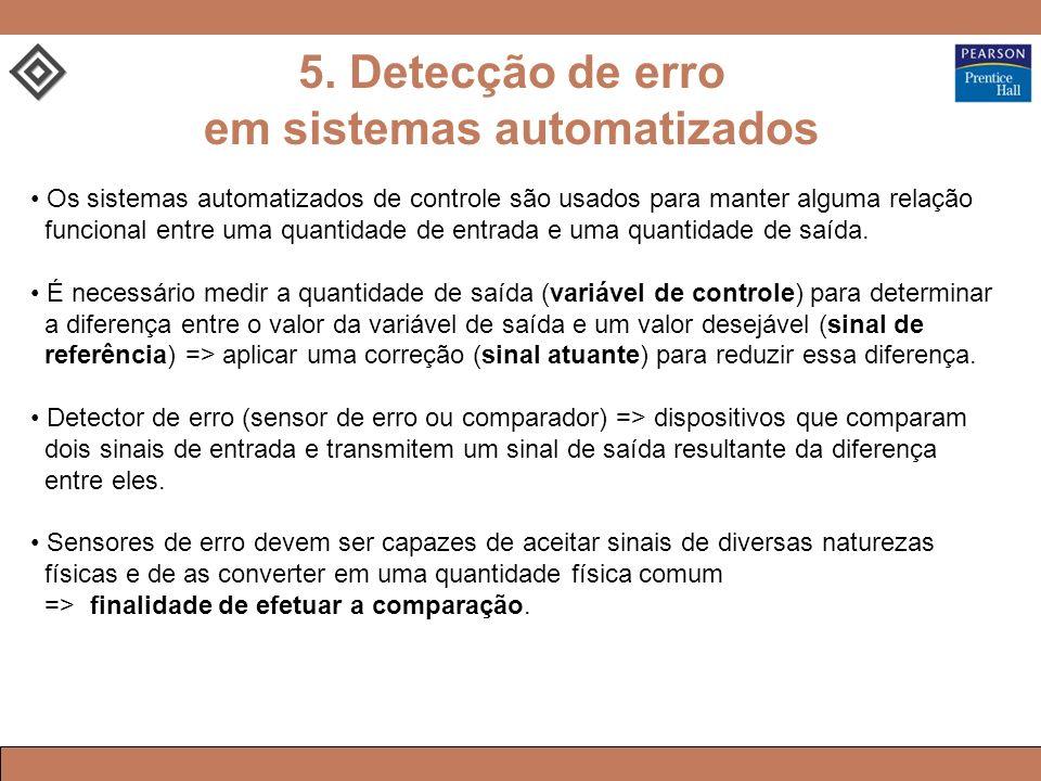 Os sistemas automatizados de controle são usados para manter alguma relação funcional entre uma quantidade de entrada e uma quantidade de saída.