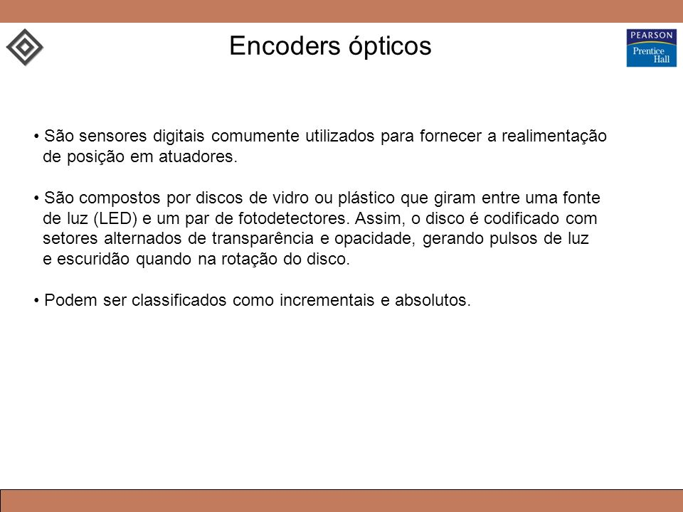 Encoders ópticos São sensores digitais comumente utilizados para fornecer a realimentação de posição em atuadores. São compostos por discos de vidro o