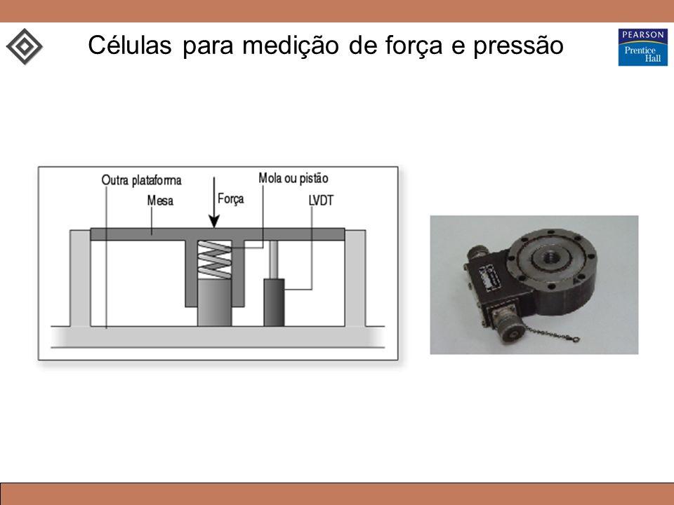 Células para medição de força e pressão