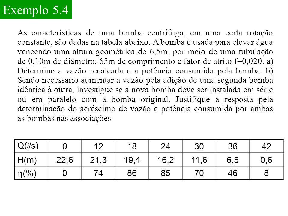 Exemplo 5.4 As características de uma bomba centrífuga, em uma certa rotação constante, são dadas na tabela abaixo. A bomba é usada para elevar água v
