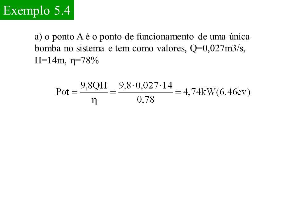 Exemplo 5.4 a) o ponto A é o ponto de funcionamento de uma única bomba no sistema e tem como valores, Q=0,027m3/s, H=14m, =78%