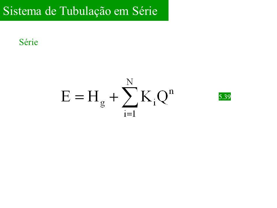 Sistema de Tubulação em Série 5.39 Série