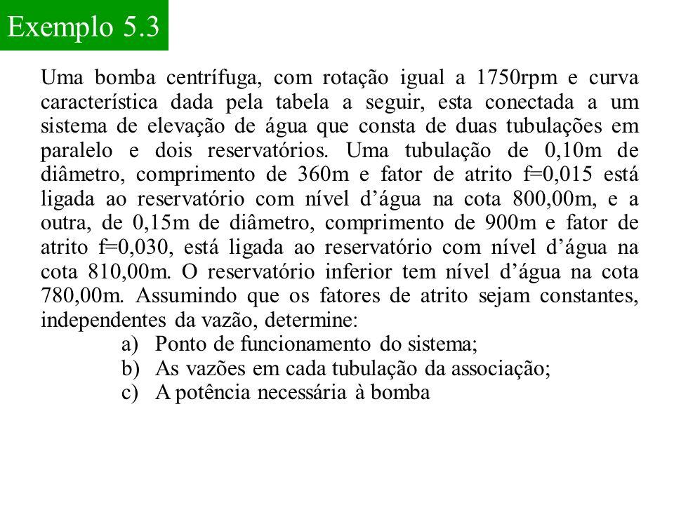 Série Paralelo Tubulação Rendimento A B C E Q(m 3 /s) H(m) (%) D