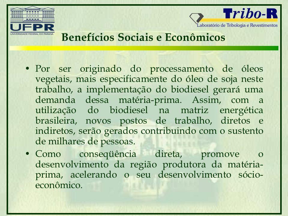 Benefícios Sociais e Econômicos Por ser originado do processamento de óleos vegetais, mais especificamente do óleo de soja neste trabalho, a implement