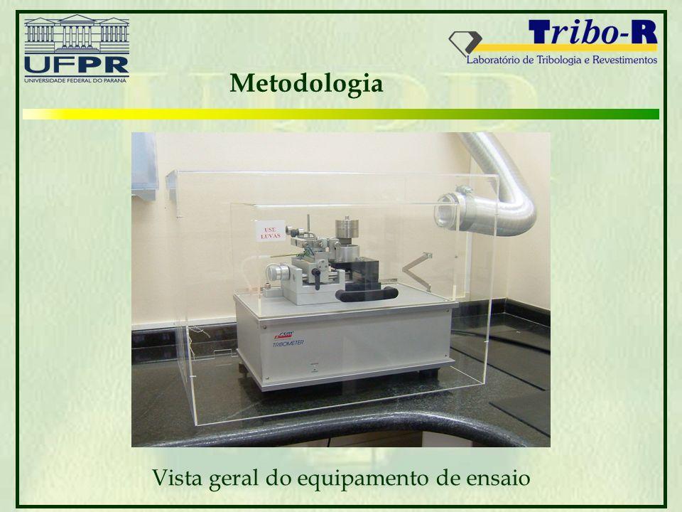 Metodologia Vista geral do equipamento de ensaio