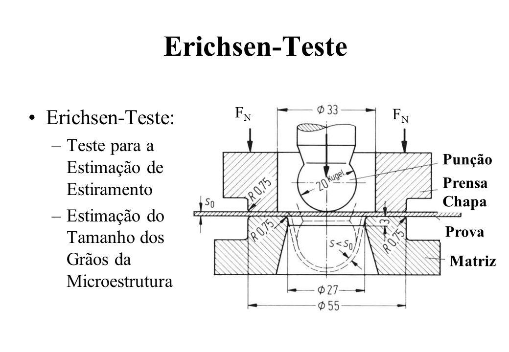 Erichsen-Teste Erichsen-Teste: –Teste para a Estimação de Estiramento –Estimação do Tamanho dos Grãos da Microestrutura FNFN FNFN Punção Prensa Chapa