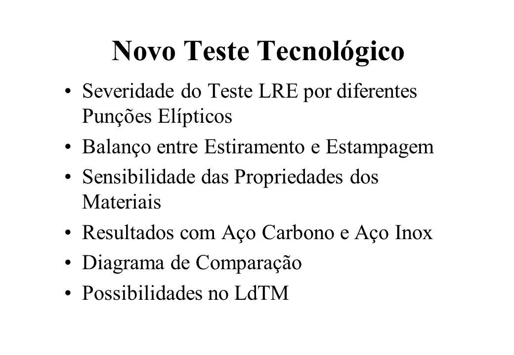 Novo Teste Tecnológico Severidade do Teste LRE por diferentes Punções Elípticos Balanço entre Estiramento e Estampagem Sensibilidade das Propriedades