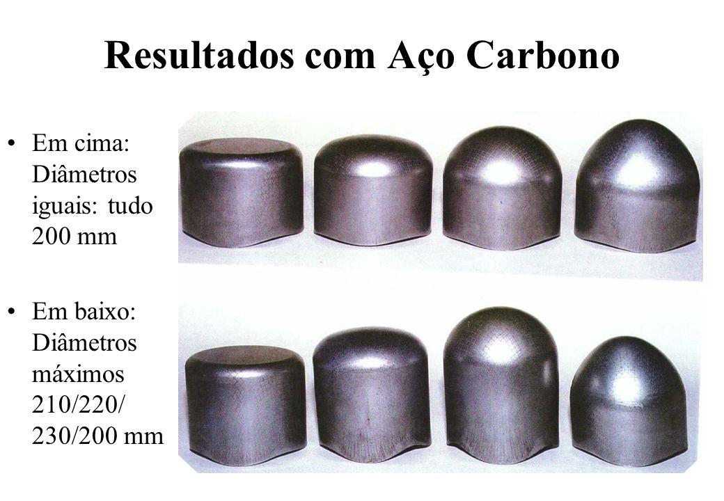 Resultados com Aço Carbono Em cima: Diâmetros iguais: tudo 200 mm Em baixo: Diâmetros máximos 210/220/ 230/200 mm