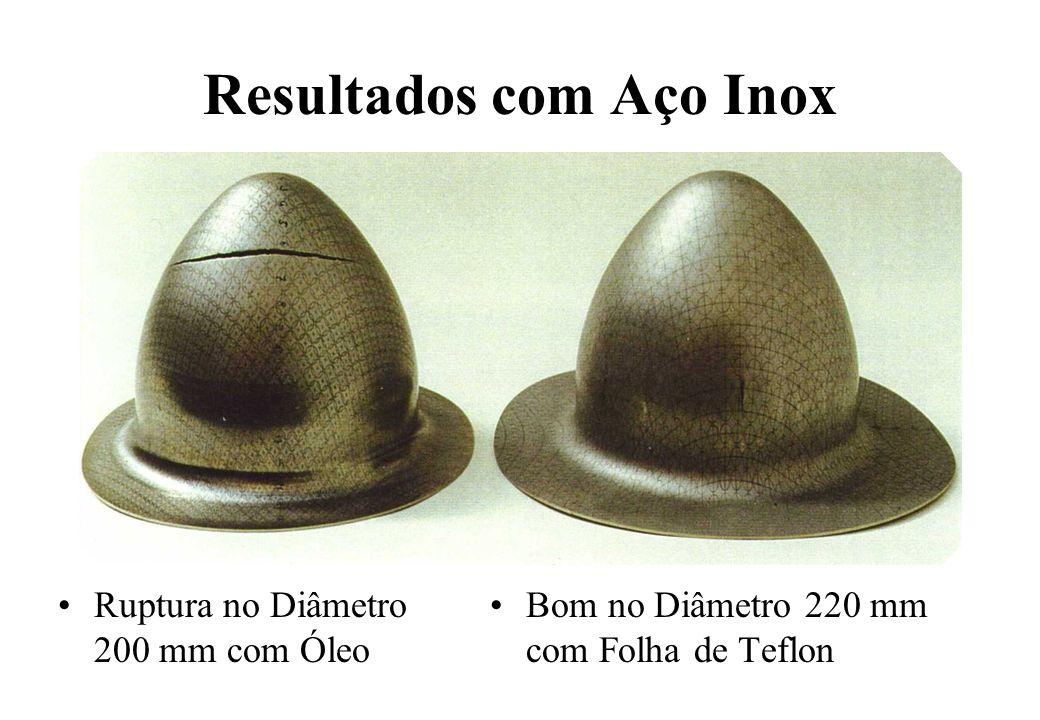 Resultados com Aço Inox Ruptura no Diâmetro 200 mm com Óleo Bom no Diâmetro 220 mm com Folha de Teflon