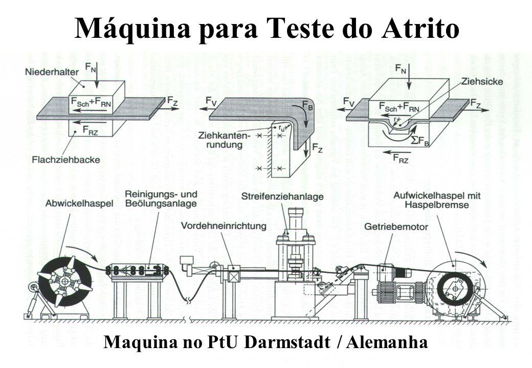 Máquina para Teste do Atrito Maquina no PtU Darmstadt / Alemanha
