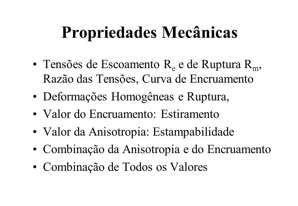 Propriedades Mecânicas Tensões de Escoamento R e e de Ruptura R m, Razão das Tensões, Curva de Encruamento Deformações Homogêneas e Ruptura, Valor do