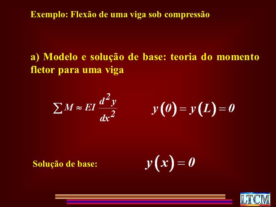 a) Modelo e solução de base: teoria do momento fletor para uma viga Solução de base: Exemplo: Flexão de uma viga sob compressão