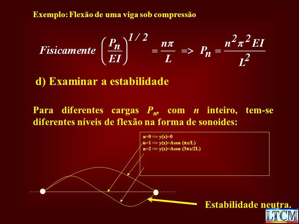 Exemplo: Flexão de uma viga sob compressão d) Examinar a estabilidade Para diferentes cargas P n, com n inteiro, tem-se diferentes níveis de flexão na forma de sonoides: n=0 => y(x)=0 n=1 => y(x)=Asen ( x/L) n=2 => y(x)=Asen (3 x/2L) Estabilidade neutra.