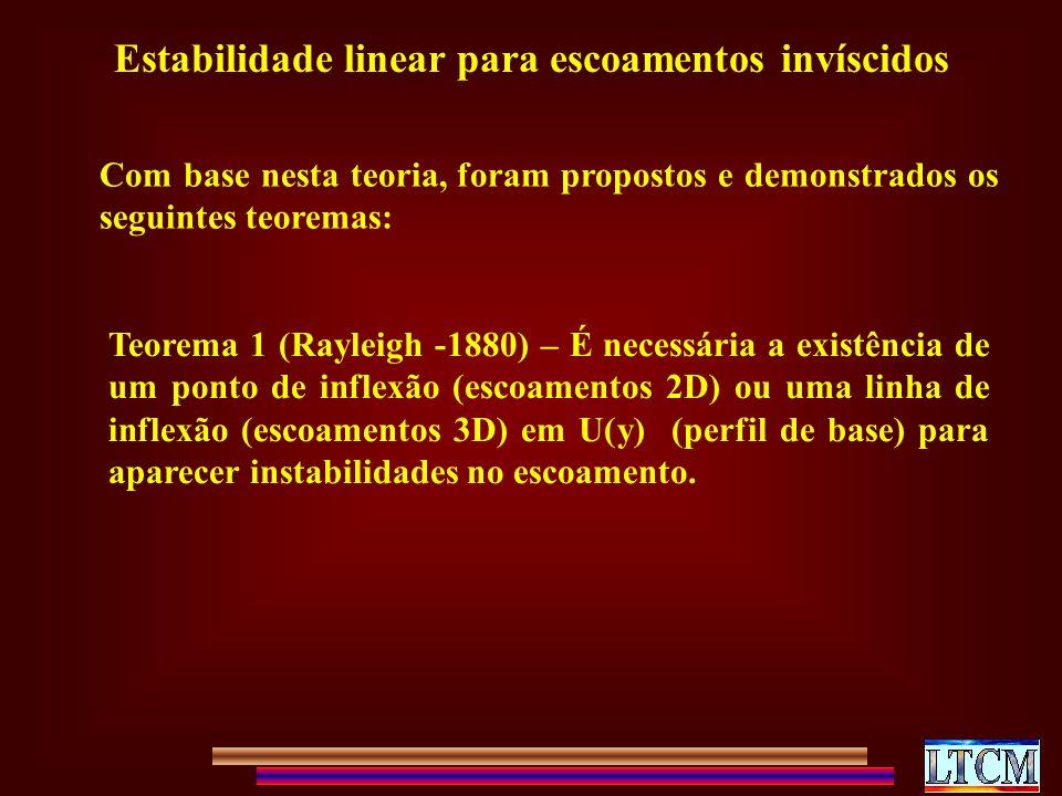 Estabilidade linear para escoamentos invíscidos Com base nesta teoria, foram propostos e demonstrados os seguintes teoremas: Teorema 1 (Rayleigh -1880) – É necessária a existência de um ponto de inflexão (escoamentos 2D) ou uma linha de inflexão (escoamentos 3D) em U(y) (perfil de base) para aparecer instabilidades no escoamento.