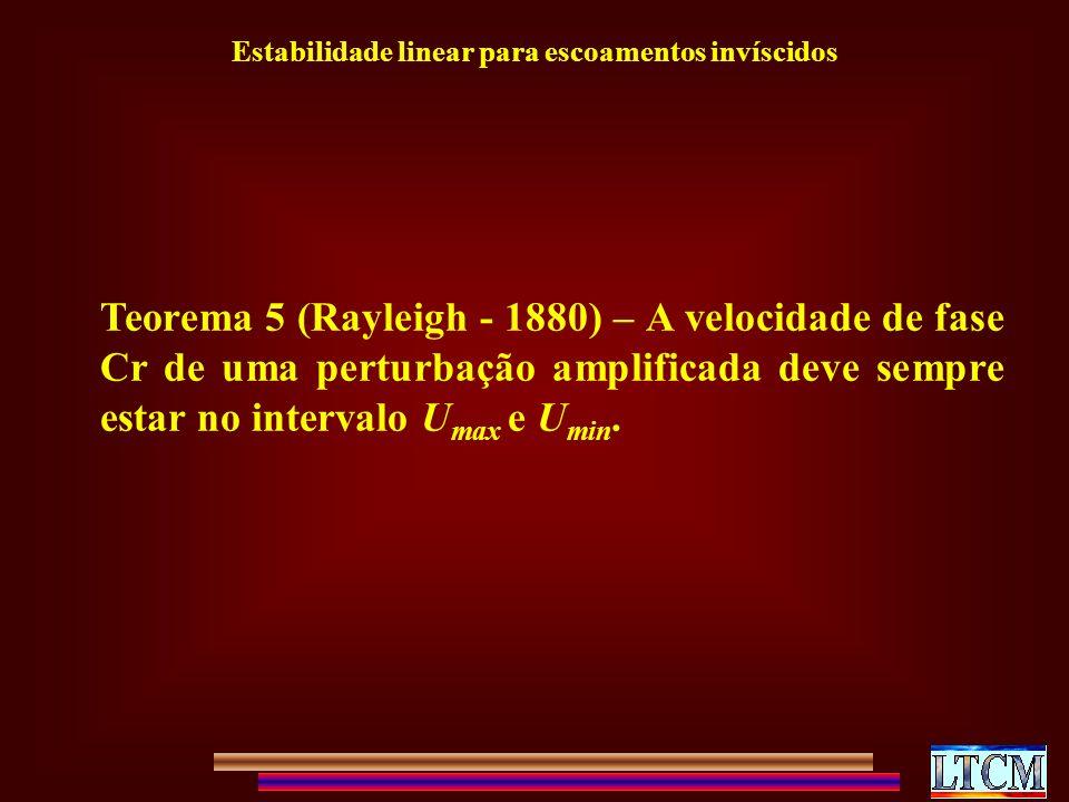 Estabilidade linear para escoamentos invíscidos Teorema 5 (Rayleigh - 1880) – A velocidade de fase Cr de uma perturbação amplificada deve sempre estar no intervalo U max e U min.