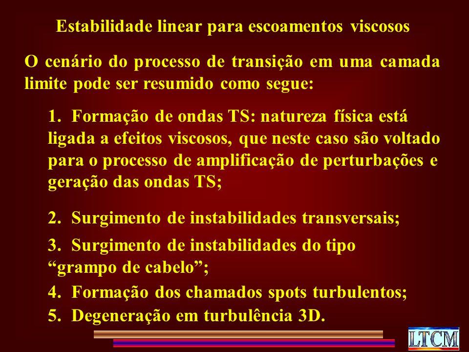 Estabilidade linear para escoamentos viscosos O cenário do processo de transição em uma camada limite pode ser resumido como segue: 1.Formação de ondas TS: natureza física está ligada a efeitos viscosos, que neste caso são voltado para o processo de amplificação de perturbações e geração das ondas TS; 2.Surgimento de instabilidades transversais; 3.Surgimento de instabilidades do tipo grampo de cabelo; 4.Formação dos chamados spots turbulentos; 5.Degeneração em turbulência 3D.