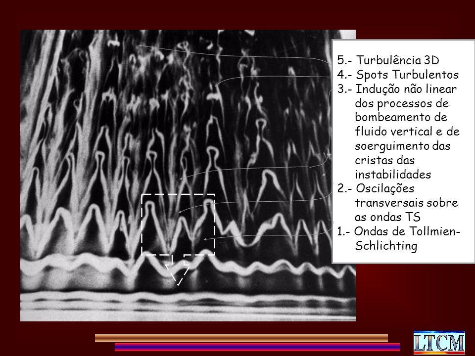 5.- Turbulência 3D 4.- Spots Turbulentos 3.- Indução não linear dos processos de bombeamento de fluido vertical e de soerguimento das cristas das instabilidades 2.- Oscilações transversais sobre as ondas TS 1.- Ondas de Tollmien- Schlichting