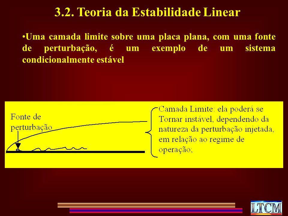 3.2. Teoria da Estabilidade Linear Uma camada limite sobre uma placa plana, com uma fonte de perturbação, é um exemplo de um sistema condicionalmente