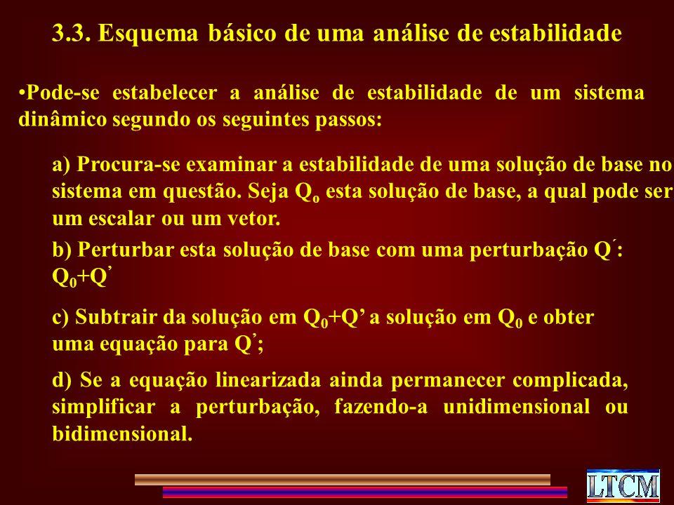 3.3. Esquema básico de uma análise de estabilidade b) Perturbar esta solução de base com uma perturbação Q ´ : Q 0 +Q c) Subtrair da solução em Q 0 +Q