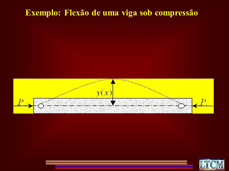 Dados: L: comprimento da viga; E: módulo de elasticidade I: Momento de inércia P: Carga imposta Questão: a viga fletirá?