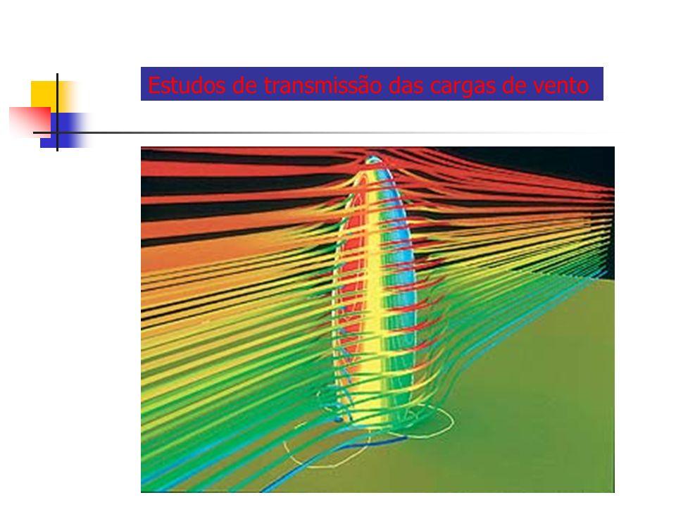 Estudos de transmissão das cargas de vento